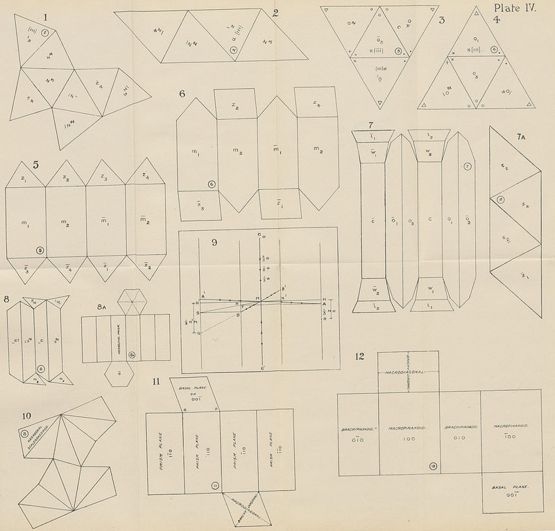 Crystallography diagram