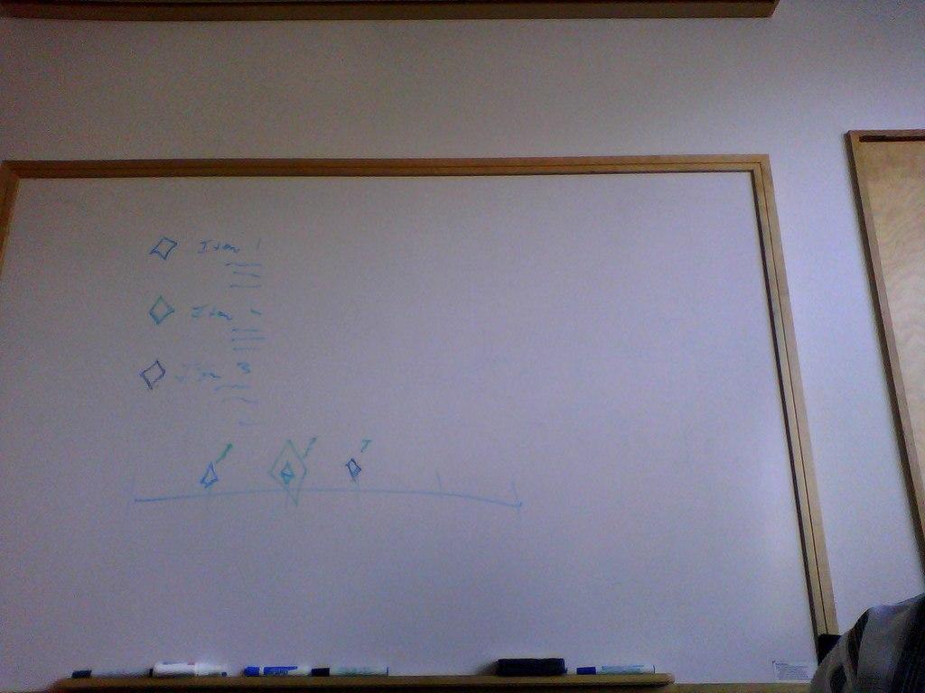 whiteboard photo