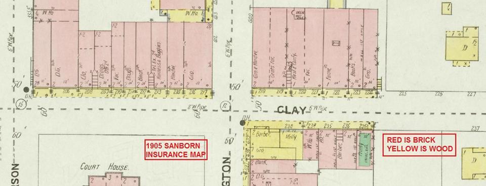 Sanborn Map of Clinton Kentucky