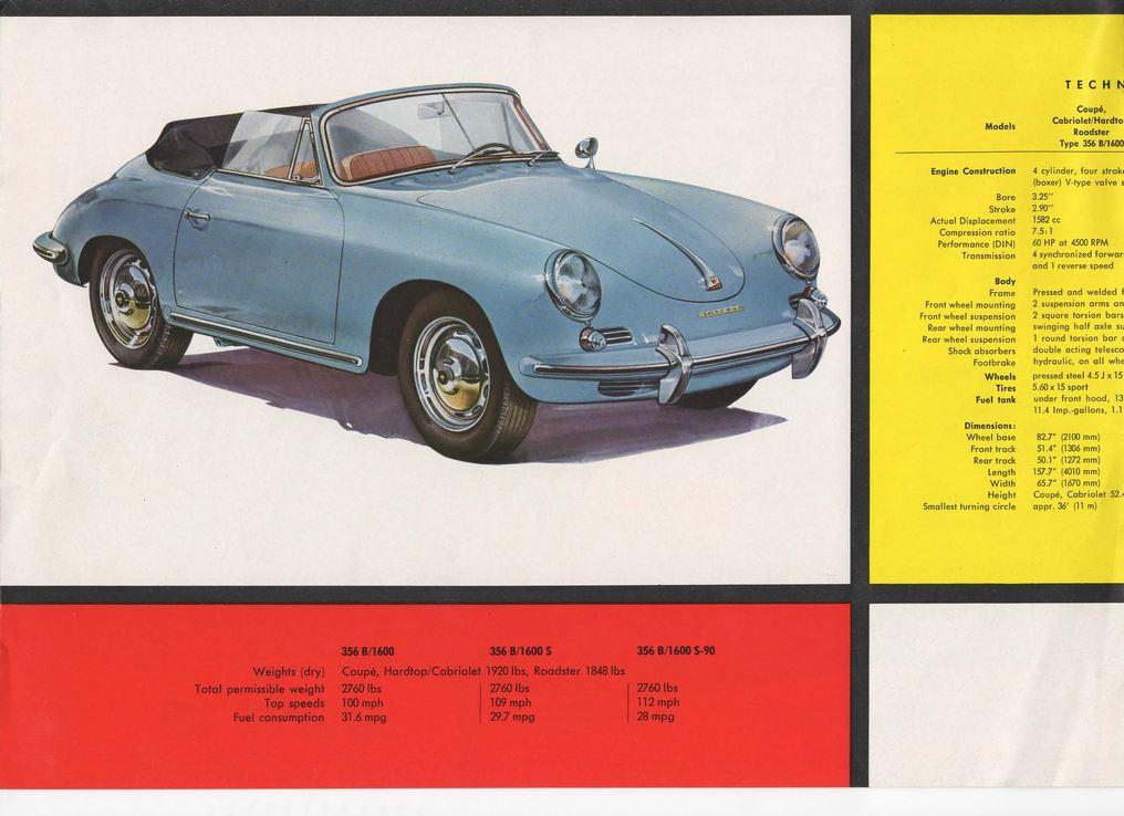 Porsche 356 B 1600 Sales Brochure